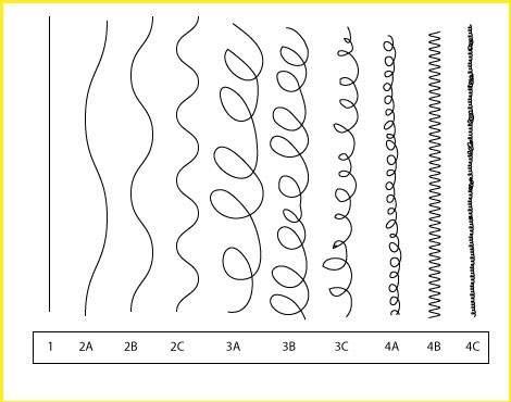 hair-types